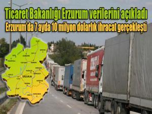 Ticaret Bakanlığı Erzurum verilerini açıkladı
