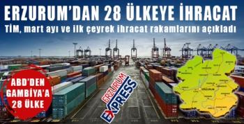 Erzurum'dan ihracat yapılan ülke sayısı 28'e yükseldi