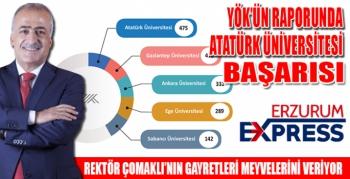 YÖK'ün raporunda Atatürk Üniversitesi farkı